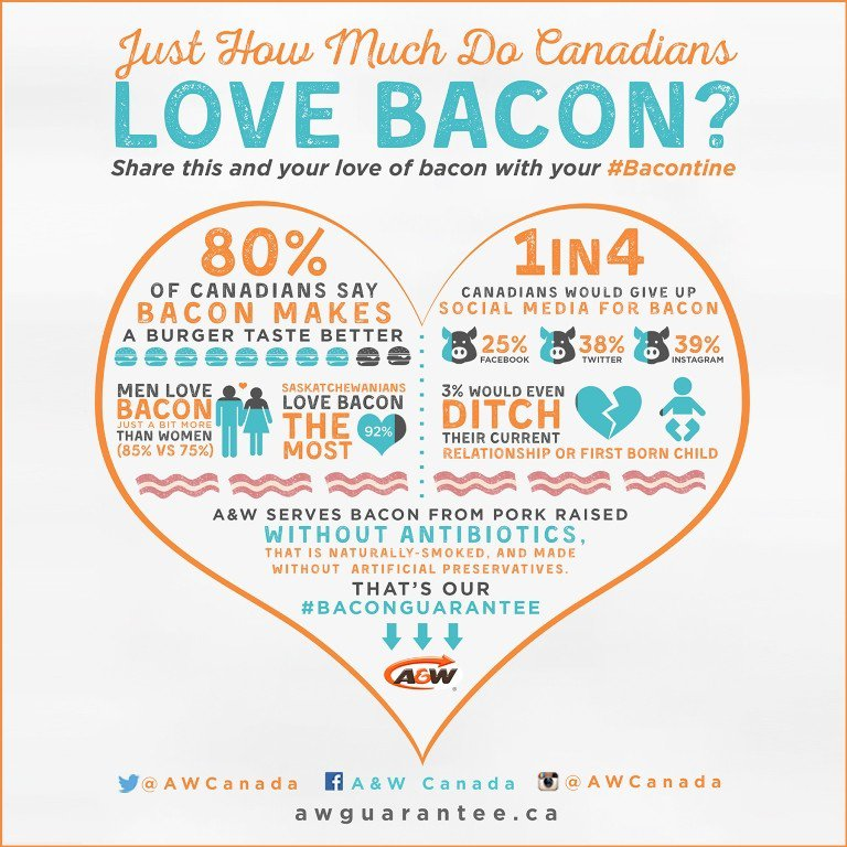 1471894260-111aw-bacon-infographic.jpg